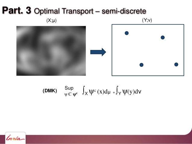 Part. 3 Optimal Transport – semi-discrete ∫X ψc (x)dμ + ∫Y ψ(y)dν Sup ψ Є ψc (DMK) (X;μ) (Y;ν)