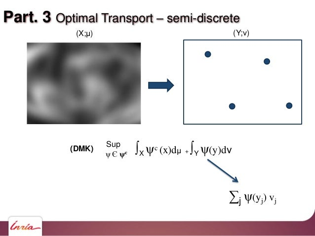 Part. 3 Optimal Transport – semi-discrete (X;μ) (Y;ν) ∑j ψ(yj) vj ∫X ψc (x)dμ + ∫Y ψ(y)dν Sup ψ Є ψc (DMK)