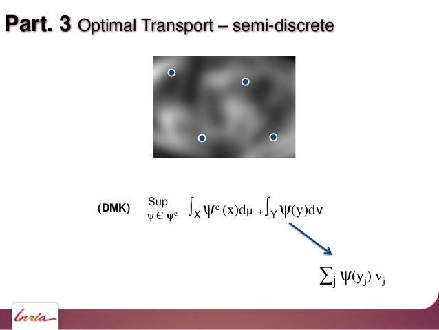 Part. 3 Optimal Transport – semi-discrete ∫X ψc (x)dμ + ∫Y ψ(y)dν Sup ψ Є ψc (DMK) ∑j ψ(yj) vj
