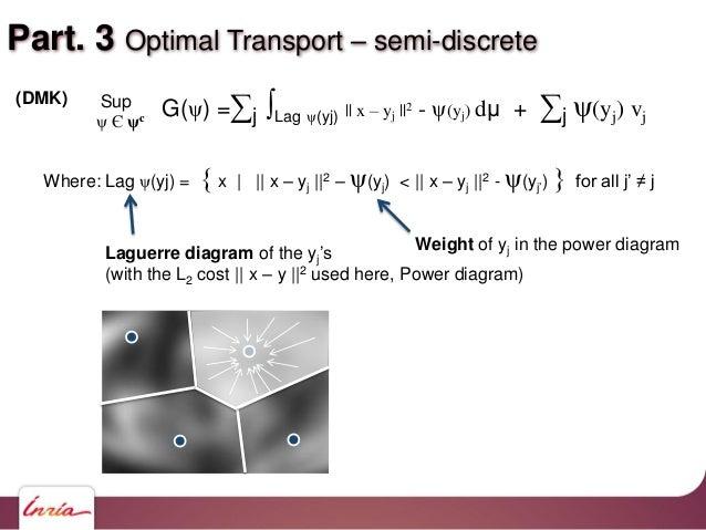 Part. 3 Optimal Transport – semi-discrete G(ψ) =∑j ∫Lag ψ(yj)    x – yj   2 - ψ(yj) dμ + ∑j ψ(yj) vj Sup ψ Є ψc (DMK) Wher...