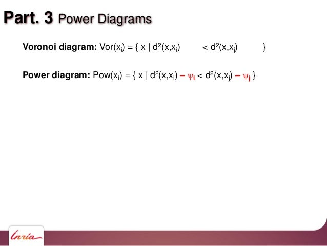 Power diagram: Pow(xi) = { x   d2(x,xi) – ψi < d2(x,xj) – ψj } Voronoi diagram: Vor(xi) = { x   d2(x,xi) < d2(x,xj) } Part...