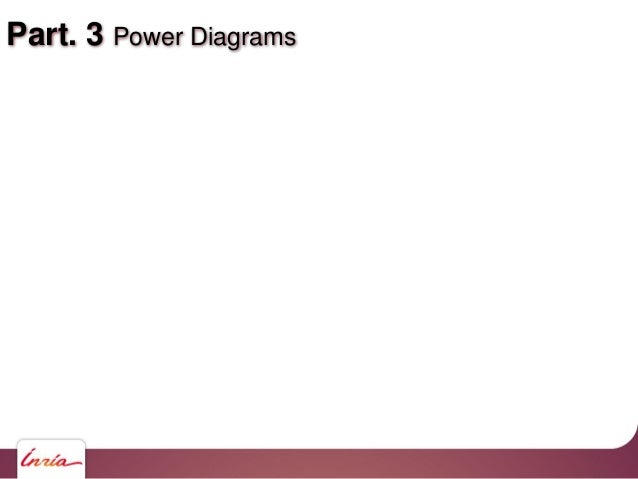 Part. 3 Power Diagrams
