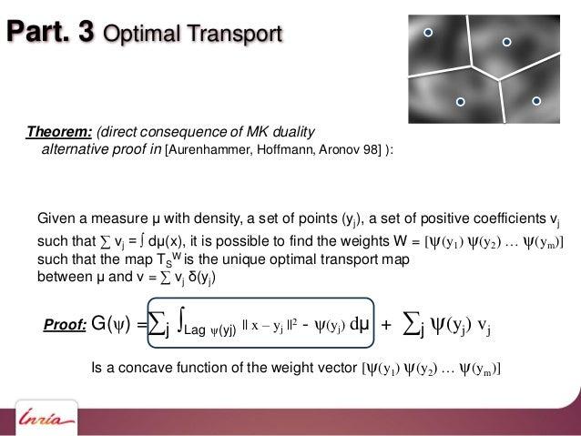 Part. 3 Optimal Transport Theorem: (direct consequence of MK duality alternative proof in [Aurenhammer, Hoffmann, Aronov 9...