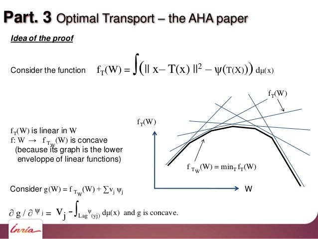 Part. 3 Optimal Transport – the AHA paper fT(W) W fT(W) f TW (W) = minT fT(W) Consider g(W) = f TW (W) + ∑vj ψj vj -∫Lag ψ...