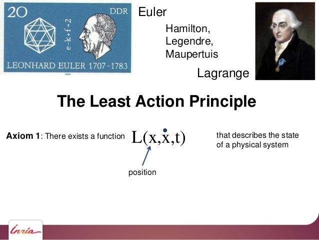 Euler Lagrange The Least Action Principle Hamilton, Legendre, Maupertuis Axiom 1: There exists a function L(x,x,t) that de...