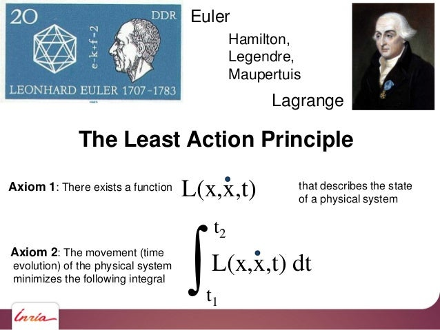 Euler Lagrange ∫t1 t2 L(x,x,t) dt The Least Action Principle Hamilton, Legendre, Maupertuis Axiom 1: There exists a functi...