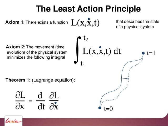 ∫t1 t2 L(x,x,t) dt The Least Action Principle Axiom 1: There exists a function L(x,x,t) that describes the state of a phys...