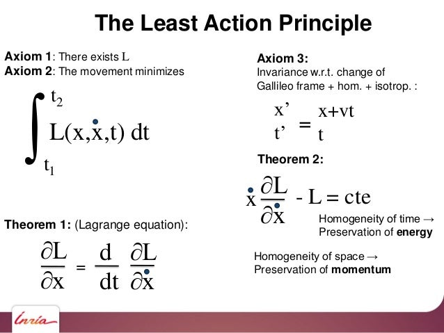 ∫t1 t2 L(x,x,t) dt The Least Action Principle Axiom 1: There exists L Axiom 2: The movement minimizes Theorem 1: (Lagrange...