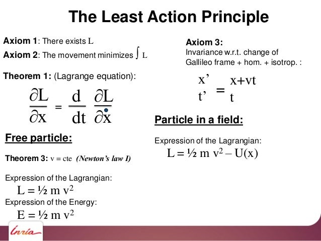 The Least Action Principle Axiom 1: There exists L Axiom 2: The movement minimizes ∫ L Theorem 1: (Lagrange equation): ∂L ...