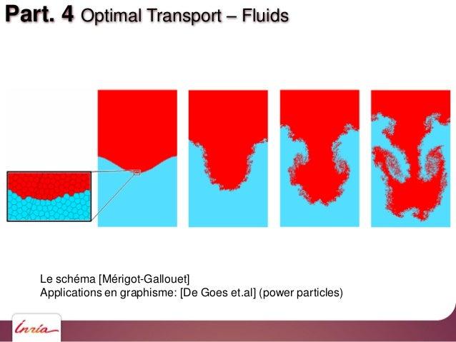 Le schéma [Mérigot-Gallouet] Applications en graphisme: [De Goes et.al] (power particles) Part. 4 Optimal Transport – Flui...