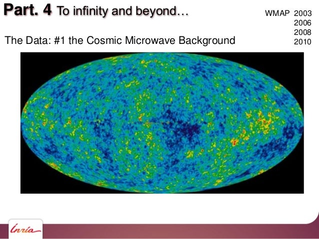 WMAP 2003 2006 2008 2010 Part. 4 To infinity and beyond… The Data: #1 the Cosmic Microwave Background