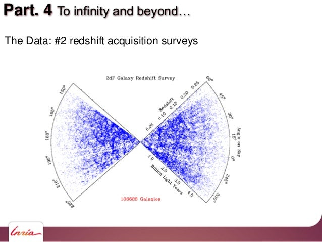 Part. 4 To infinity and beyond… The Data: #2 redshift acquisition surveys