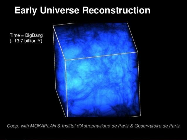 Coop. with MOKAPLAN & Institut d'Astrophysique de Paris & Observatoire de Paris Time = BigBang (- 13.7 billion Y) Early Un...