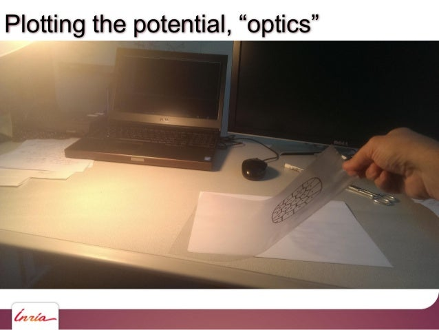 "Plotting the potential, ""optics"""