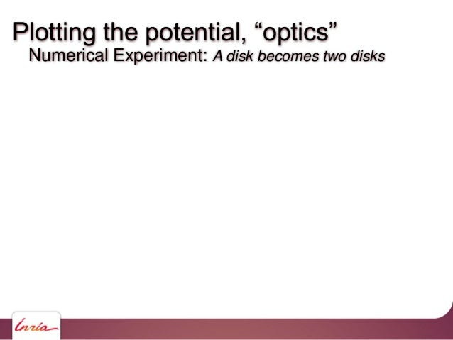 """Numerical Experiment: A disk becomes two disks Plotting the potential, """"optics"""""""