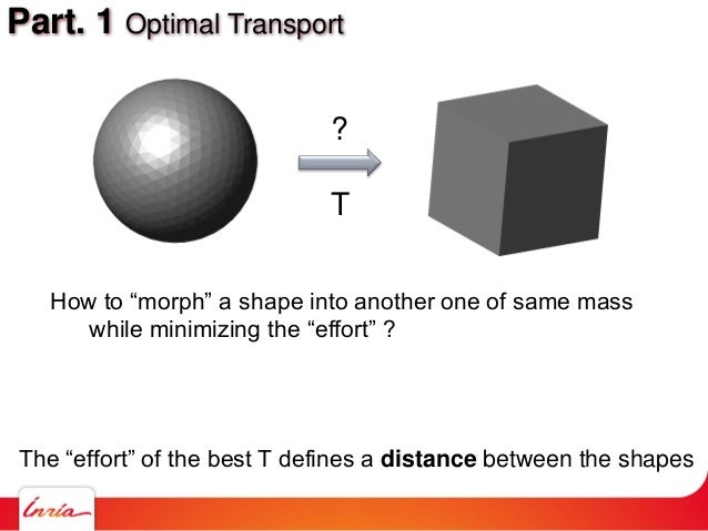 """Part. 1 Optimal Transport How to """"morph"""" a shape into another one of same mass while minimizing the """"effort"""" ? ? T The """"ef..."""