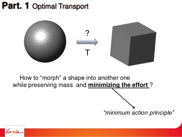 """Part. 1 Optimal Transport How to """"morph"""" a shape into another one while preserving mass and minimizing the effort ? ? T """"m..."""