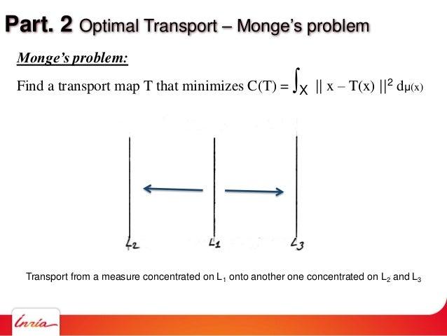 Part. 2 Optimal Transport – Monge's problem Monge's problem: Find a transport map T that minimizes C(T) = ∫X    x – T(x)  ...