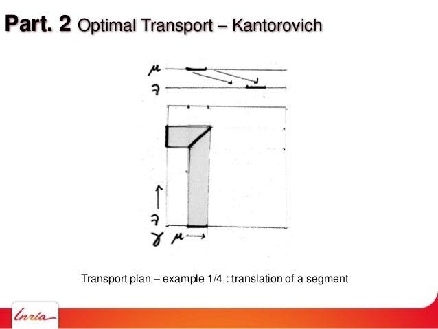 Part. 2 Optimal Transport – Kantorovich Transport plan – example 1/4 : translation of a segment