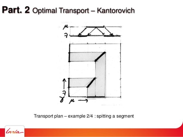 Part. 2 Optimal Transport – Kantorovich Transport plan – example 2/4 : spitting a segment