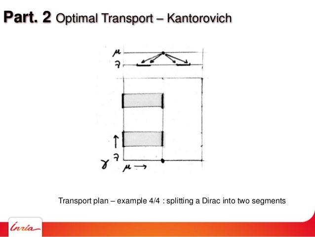 Part. 2 Optimal Transport – Kantorovich Transport plan – example 4/4 : splitting a Dirac into two segments
