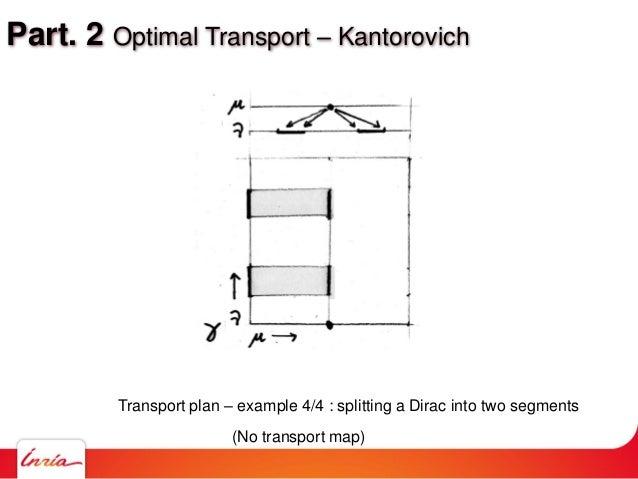 Part. 2 Optimal Transport – Kantorovich Transport plan – example 4/4 : splitting a Dirac into two segments (No transport m...
