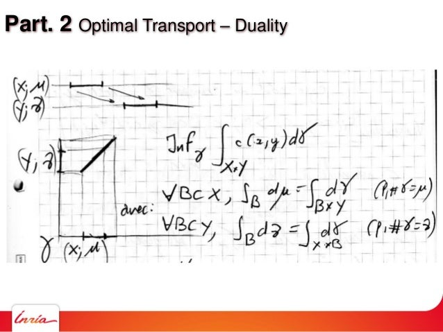 Part. 2 Optimal Transport – Duality