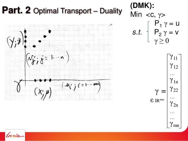 Part. 2 Optimal Transport – Duality (DMK): Min <c, γ> P1 γ = u s.t. P2 γ = v γ ≥ 0 γ = γ11 γ12 … γ1n γ22 … γ2n … … γmn Є I...