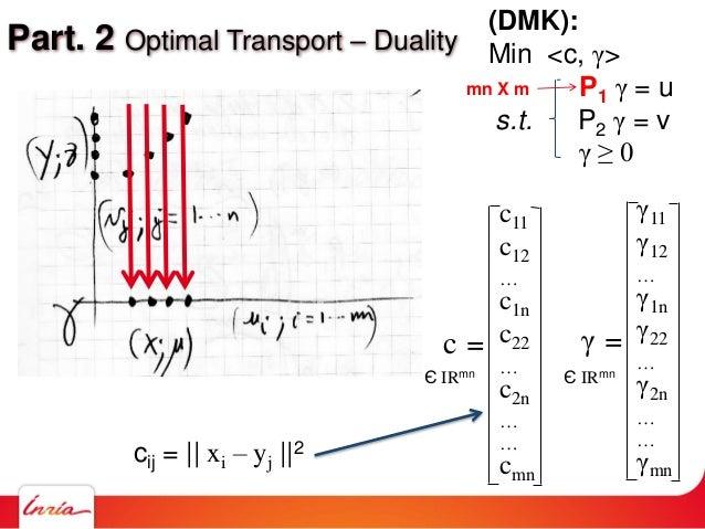 Part. 2 Optimal Transport – Duality (DMK): Min <c, γ> P1 γ = u s.t. P2 γ = v γ ≥ 0 γ = γ11 γ12 … γ1n γ22 … γ2n … … γmn c =...