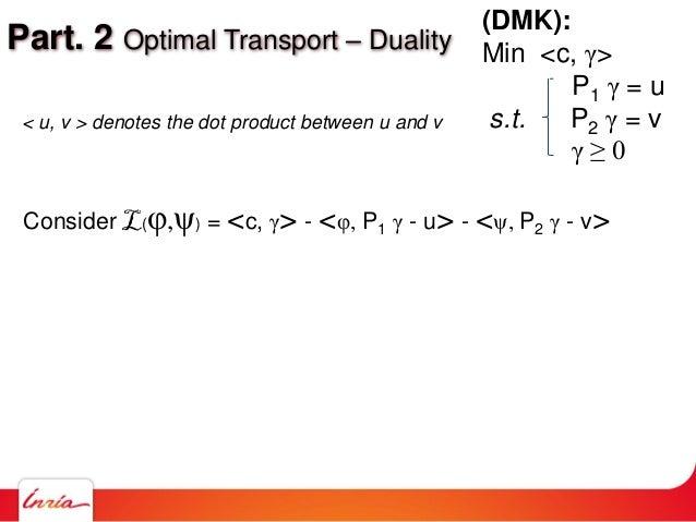 Part. 2 Optimal Transport – Duality Consider L(φ,ψ) = <c, γ> - <φ, P1 γ - u> - <ψ, P2 γ - v> (DMK): Min <c, γ> P1 γ = u s....