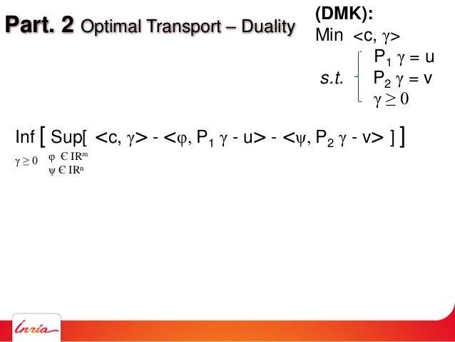 Part. 2 Optimal Transport – Duality φ Є IRm ψ Є IRn γ ≥ 0 Inf [ Sup[ <c, γ> - <φ, P1 γ - u> - <ψ, P2 γ - v> ] ] (DMK): Min...