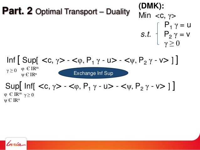 Part. 2 Optimal Transport – Duality φ Є IRm ψ Є IRn γ ≥ 0 Inf [ Sup[ <c, γ> - <φ, P1 γ - u> - <ψ, P2 γ - v> ] ] φ Є IRm ψ ...