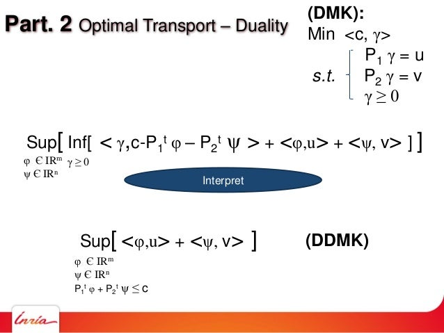 Part. 2 Optimal Transport – Duality φ Є IRm ψ Є IRn γ ≥ 0 Sup[ Inf[ < γ,c-P1 t φ – P2 t ψ > + <φ,u> + <ψ, v> ] ] Interpret...