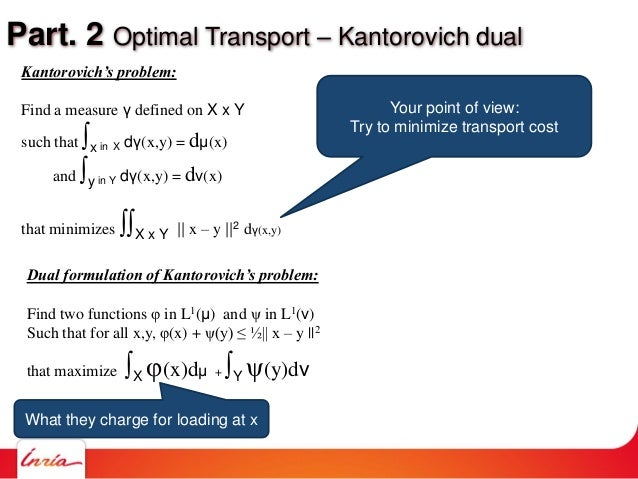 Part. 2 Optimal Transport – Kantorovich dual Kantorovich's problem: Find a measure γ defined on X x Y such that ∫x in X dγ...