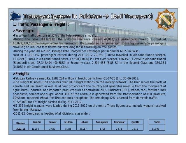 Digital Ticketing Solutions For Passenger Transport Industry