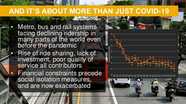 AND IT'S ABOUT MORE THAN JUST COVID-19 • Metro, bus and rail systems facing declining ridership in many parts of the world...