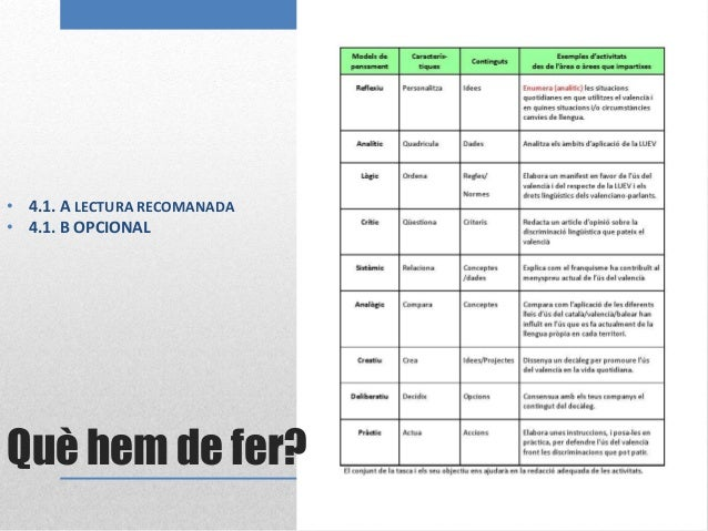 • 4.1. A LECTURA RECOMANADA • 4.1. B OPCIONAL Què hem de fer?