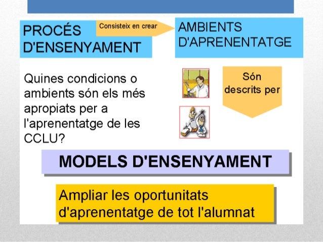 LA INTEGRACIÓ DELS MODELS D'ENSENYAMENT Famíliesdemodels d'ensenyament/aprenentatge CONDUCTUALS Instructius COGNITIUS/ CON...