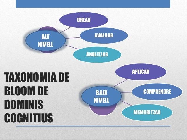 TAXONOMIA DE BLOOM DE DOMINIS COGNITIUS CREAR AVALUAR ANALITZAR ALT NIVELL APLICAR COMPRENDRE MEMORITZAR BAIX NIVELL