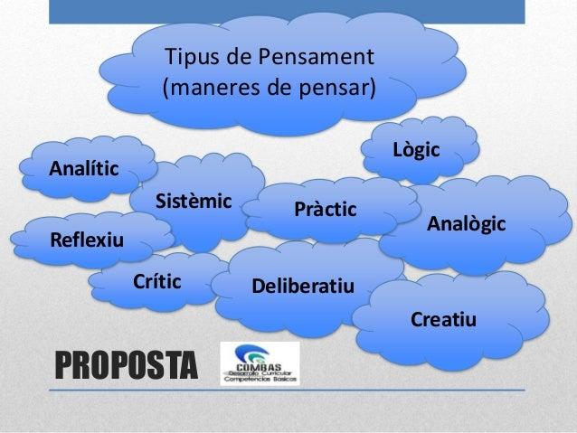 PROPOSTA Sistèmic Crític Analític Reflexiu Lògic Deliberatiu Tipus de Pensament (maneres de pensar) Creatiu Analògic Pràct...