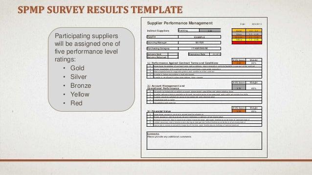 vendor management plan template
