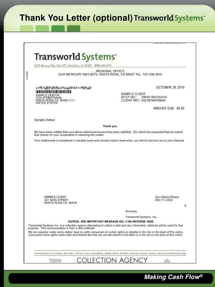 Transworld Systems Business Solutions