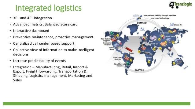 Tranzlogix Global Solutions Logistics Optimization