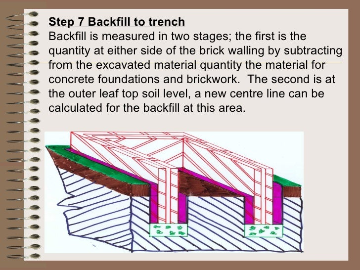 Trapezium Rule Practical Substructure And Excavation