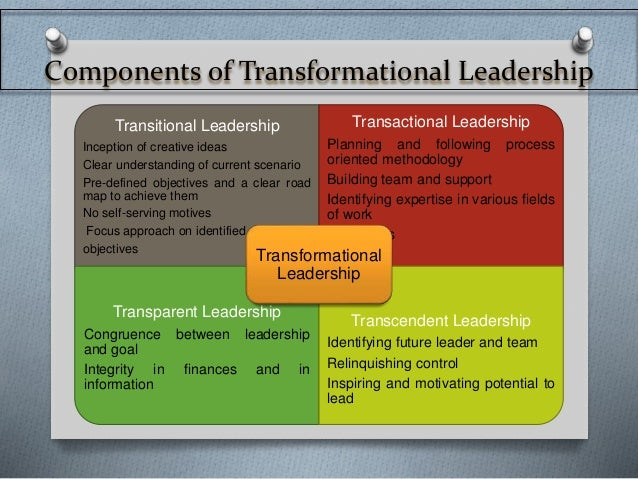 4i model for transformational leadership Transformational leadership: the impact on organizational and personal outcomes roger j givens regent university doctoral student transformational leaders inspire followers to accomplish more by concentrating on the follower's values.