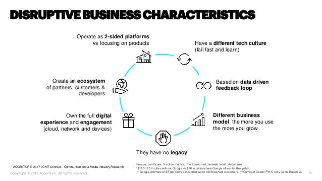 13 Create an ecosystem of partners, customers & developers Own the full digital experience and engagement (cloud, network ...