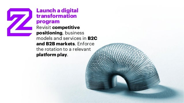 20Copyright © 2018 Accenture. All rights reserved. Launch a digital transformation program Revisit competitive positioning...