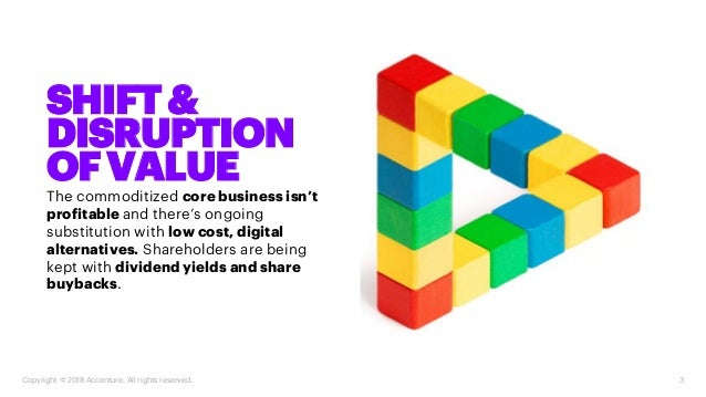 The commoditized core business isn't profitable and there's ongoing substitution with low cost, digital alternatives. Shar...