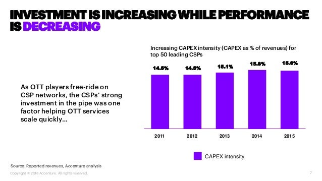 7 As OTT players free-ride on CSP networks, the CSPs' strong investment in the pipe was one factor helping OTT services sc...
