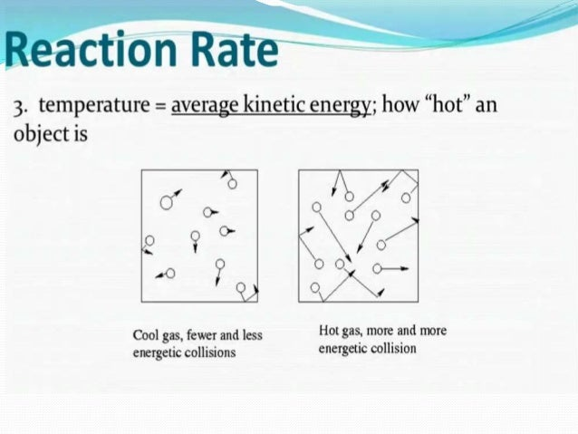 collision theory coursework Help with a level biology coursework - ceramique-brucknerch  controlling the speeds of chemical reactions and the collision theory behind it discussed.